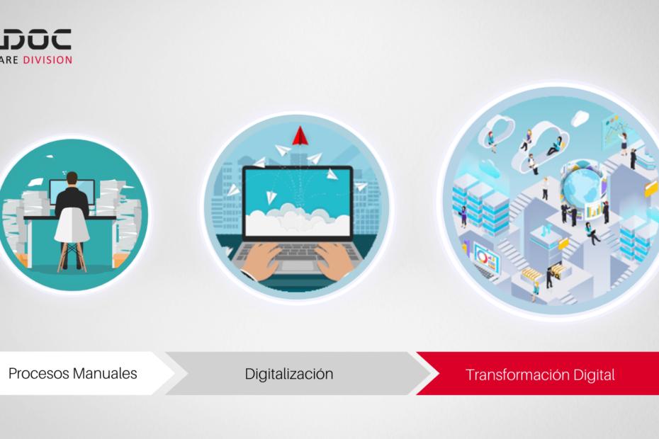 Digitalizar documentos a PDF no lo es todo - Atrévete con la Transformación Digital empresarial. Te explicamos las diferencias.